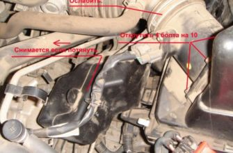 ОТЧЕТ: снятие стартера на автомобиле Nissan Primera wagon 4WD - NissanMode.Ru - форум автомобилей Nissan