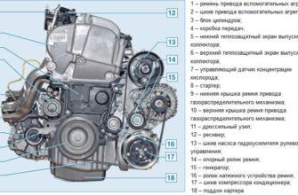 Двигатели Nissan Almera | Их проблемы, масло, ремонт, ресурс