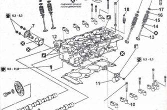 Снятие и установка крышки головки блока цилиндров | Головка блока цилиндров двигателя SR20DE | Nissan Almera